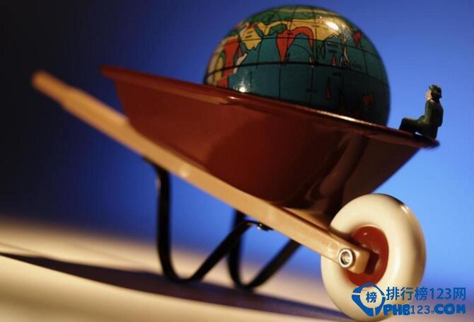 中國人均收入世界排名2016 世界各國人均收入排名