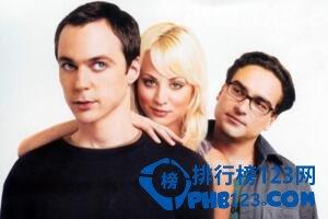 中國人氣最高的100部美劇排行榜
