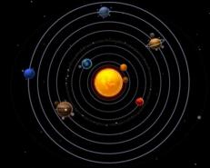 太阳系八大行星从大到小的排列顺序(越靠近木星,体积就越大)