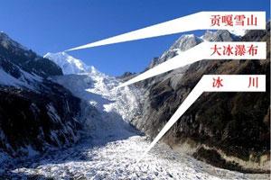 中国最大的冰瀑布