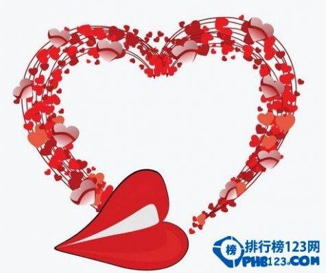 中国情人节城市酒店入住率排行榜
