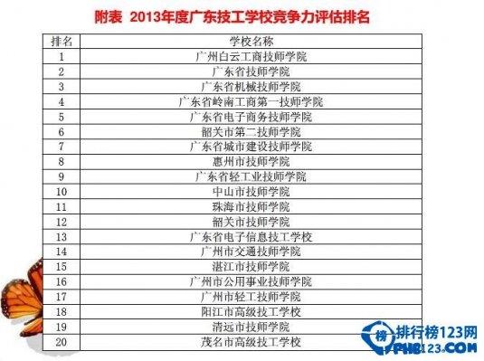广东技工学校排名2014