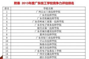 廣東技工學校排名2014