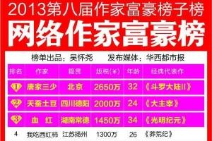 2013网络小说作家收入排行