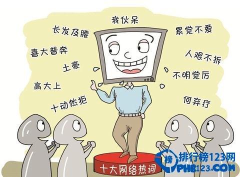 2013网络热词钱柜娱乐777官方网站首页大全及解释
