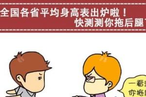 中国各省份男性平均身高排名
