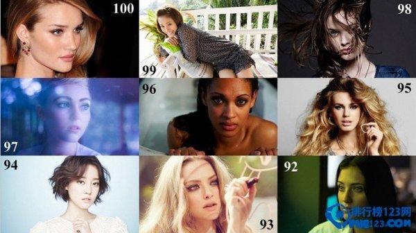 全球百大最美脸蛋排行榜完整版