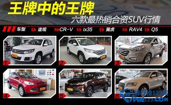 六款最熱銷合資SUV行情