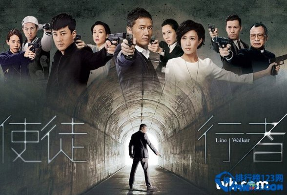 香港最新电视节目收视率排行榜
