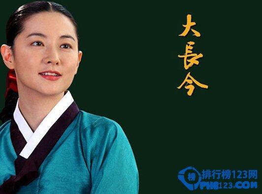 韓劇收視率 2014韓國電視劇收視率排行榜