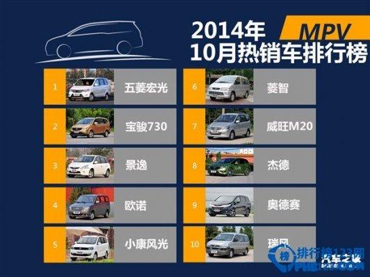 10月国产mpv销量排行榜2014