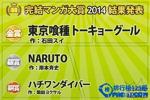 2014年已完结日本漫画排行榜