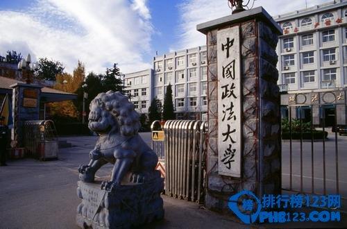 中国政法类大学排名2015排行