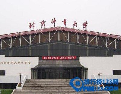 中国体育类大学排名2015排行