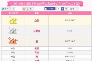 2015年日本女生名字人氣排行榜