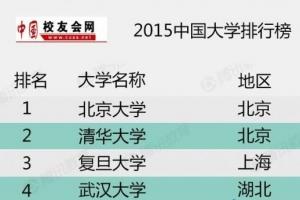 艾瑞深中国校友会网2015中国大学钱柜娱乐777官方网站首页