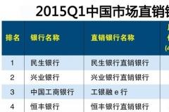 2015中国直销银行排名