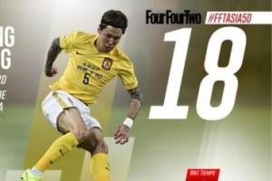 【亚洲足球明星排名top50】2015亚洲50大球星榜单
