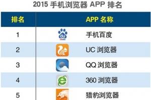 手机浏览器app下载排行榜2015