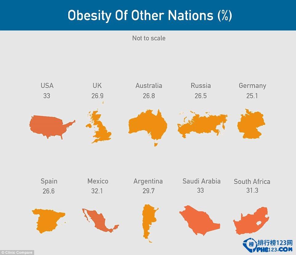 人口最多的国家_全球国家人口排行