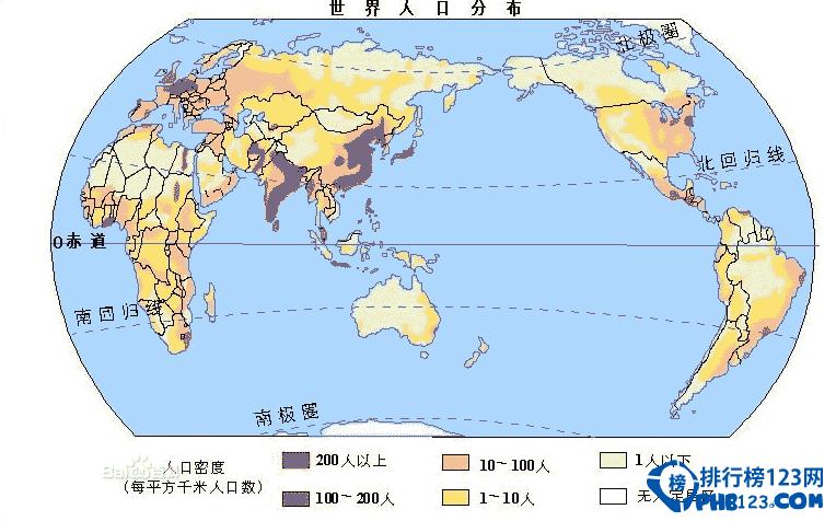 世界人口数量