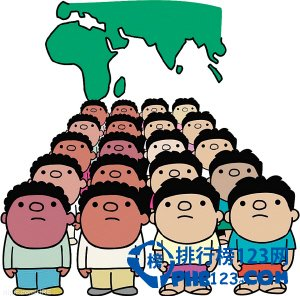 世界人口分布