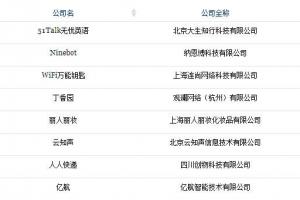 福布斯中国成长最快科技公司排行榜 51Talk入选