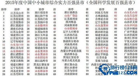 浙江省17强县市区gdp_浙江省市区分布图(2)