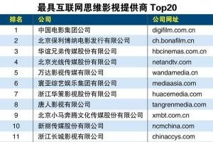 2015年最具互聯網思維影視音樂提供商排行榜