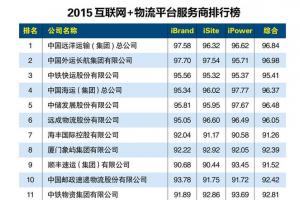 2015互聯網物流商排行榜 哪家物流商發展最好
