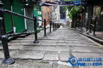 盘点最有香港味的九大街道 特色十足的街道