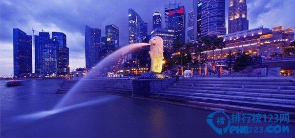 2016全球城市生活成本排名 中国香港跃居第二