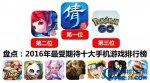 2016年最受期待十大手游排行榜 倩女幽魂手游居首