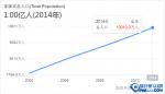 【菲律賓人口數量】菲律賓有多少人口2016