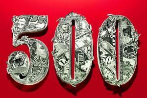 世界500强中国企业名单2016,中国上榜110家【附完整钱柜娱乐777官方网站首页】