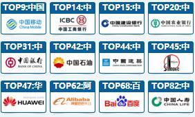 在线中文字幕亚洲日韩品牌500强排行榜 2016在线中文字幕亚洲日韩品牌500强名单【完整最新版】