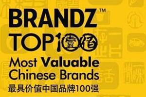 2016平安pk10赛车投注彩票网品牌100强,海尔集团1516.28亿成为榜首