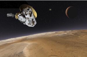 世界上最快的航天器:新地平线号探测器,每秒16.26公里(2029年飞离太阳