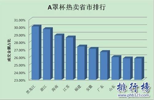 全国胸最小的节是哪个节,并不是马云口中的浙江节