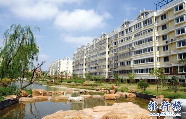 2017南通房地产公司排名,南通房地产开发商排名
