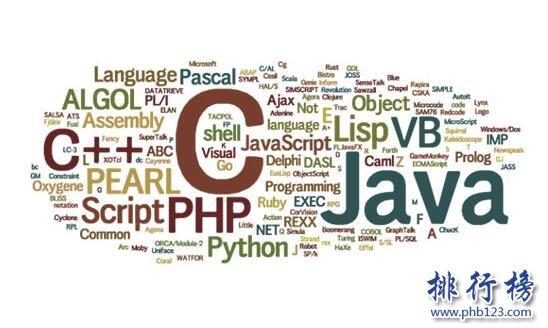 2017年编程语言排行榜,Python位居榜首(C语言需求最大)