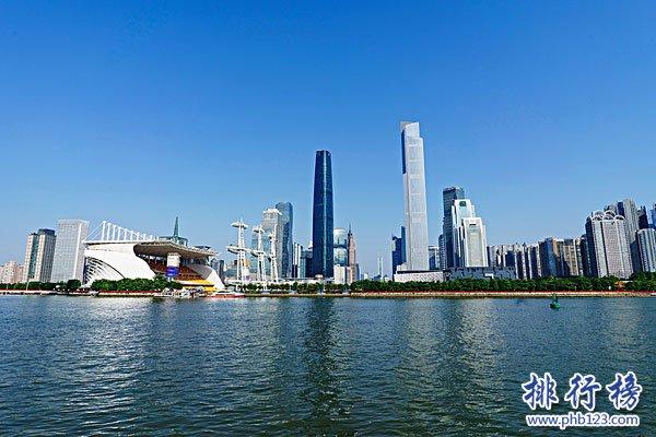 2017年上半年主要省市GDP总值排行榜:广东41957.84亿元登顶,上海第8