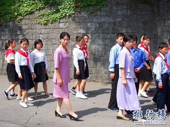 2017朝鲜人口数量排名,2017朝鲜人口密度分布排名