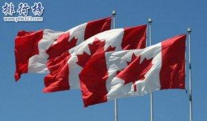 加拿大人口数量2017,加拿大人口最多的城市排名