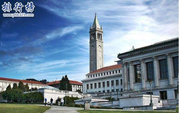 2017福布斯美国最具价值大学排行榜:加州大学分校居首,哈佛仅排第五
