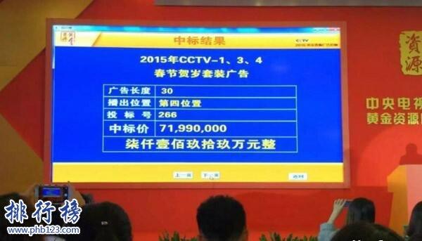 世界上最贵的广告:2016年春晚乐视广告,7199万播出30秒