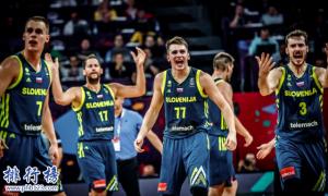 2017男篮欧洲杯斯洛文尼亚阵容名单,德拉季奇东契奇领衔