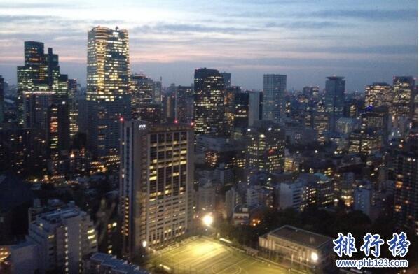 2017世界城市人口排名,东京人口4200万第一重庆人口第二