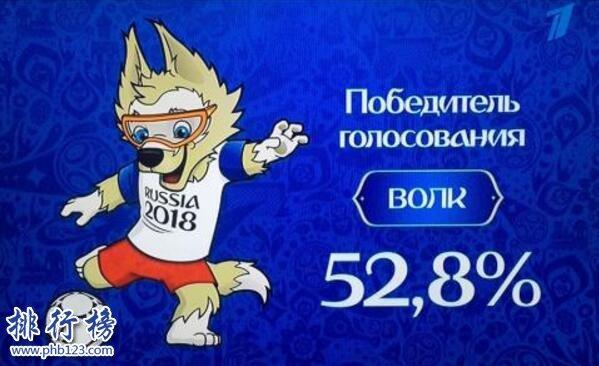 2018俄罗斯世界杯多少支球队,每个洲有几个参赛名额