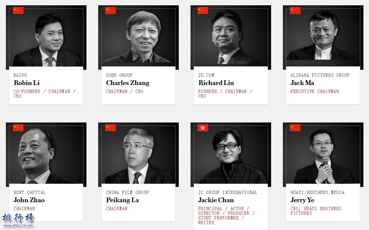 2017全球最有影响力500人:中国20人上榜(附名单及介绍)